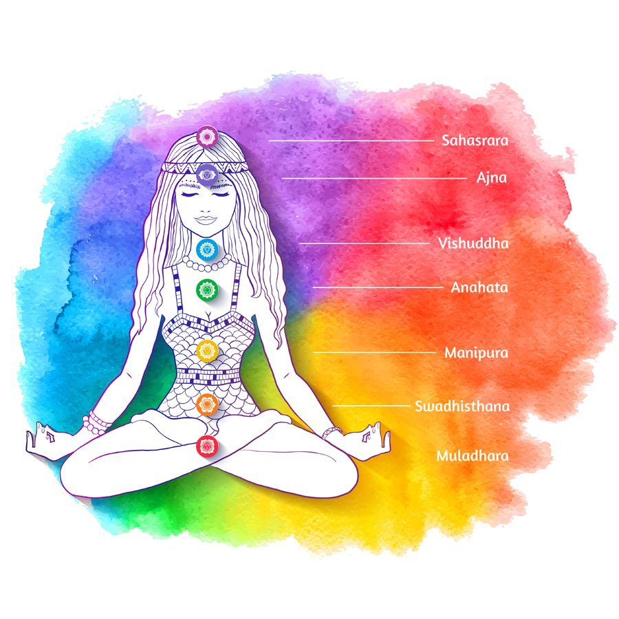 Chakra Rebalance session - The Green Room Therapy, Norwich norfolk