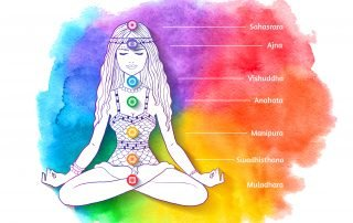 Chakra Rebalance Meditation